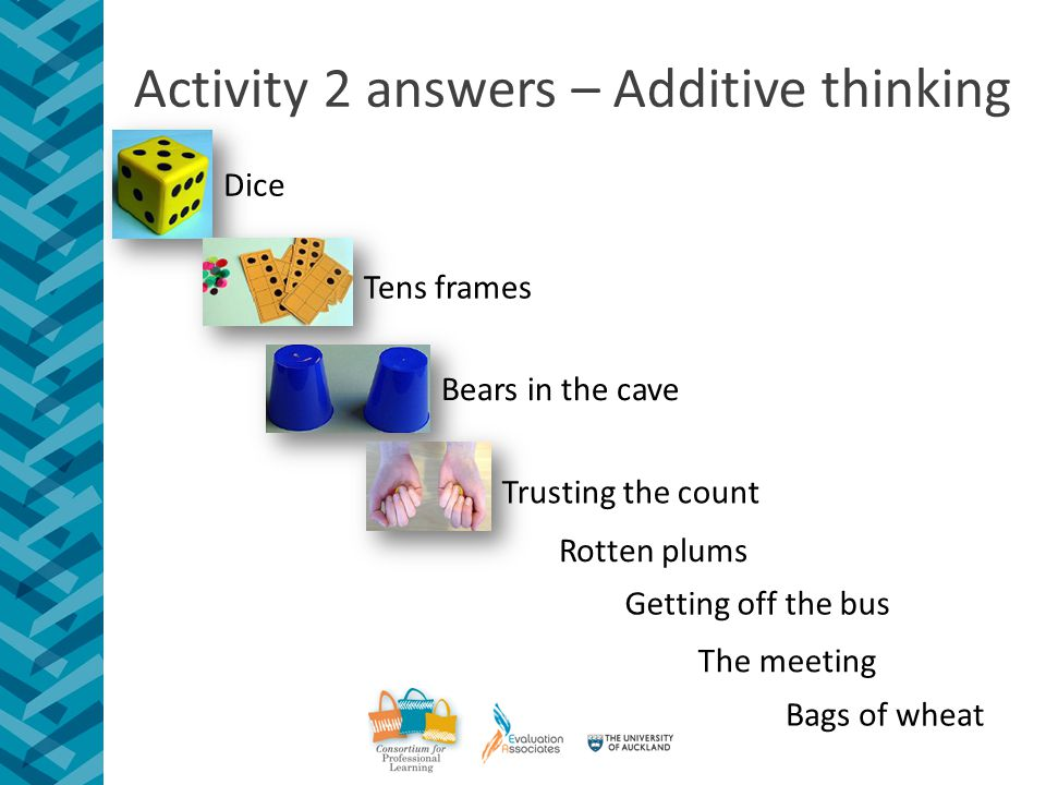 Activity 2 answers – Additive thinking Bags of wheat Dice Tens frames Bears in the cave Trusting the count Rotten plums The meeting Getting off the bus