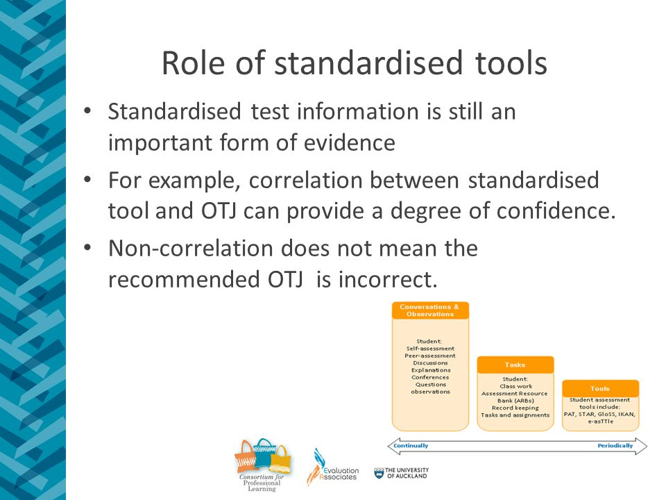 Role of standardised tools Standardised test information is still an important form of evidence For example, correlation between standardised tool and OTJ can provide a degree of confidence.