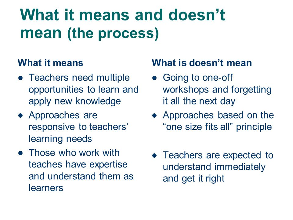 What it means and doesn't mean (the process) What it means Teachers need multiple opportunities to learn and apply new knowledge Approaches are responsive to teachers' learning needs Those who work with teaches have expertise and understand them as learners What is doesn't mean Going to one-off workshops and forgetting it all the next day Approaches based on the one size fits all principle Teachers are expected to understand immediately and get it right
