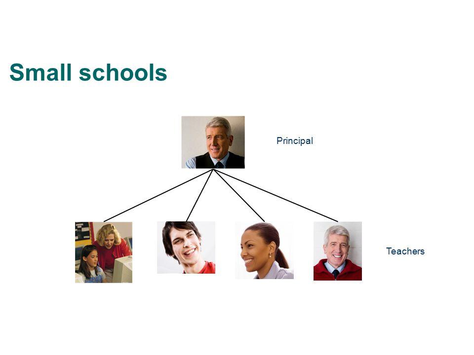 Small schools Principal Teachers