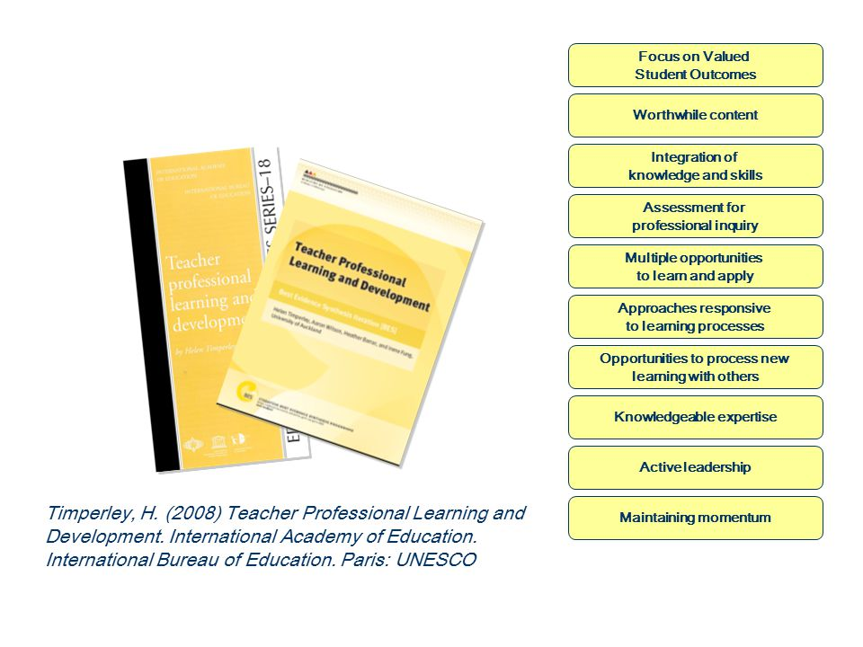 Focus on Valued Student Outcomes Worthwhile content Integration of knowledge and skills Assessment for professional inquiry Multiple opportunities to learn and apply Approaches responsive to learning processes Opportunities to process new learning with others Knowledgeable expertise Active leadership Maintaining momentum Timperley, H.