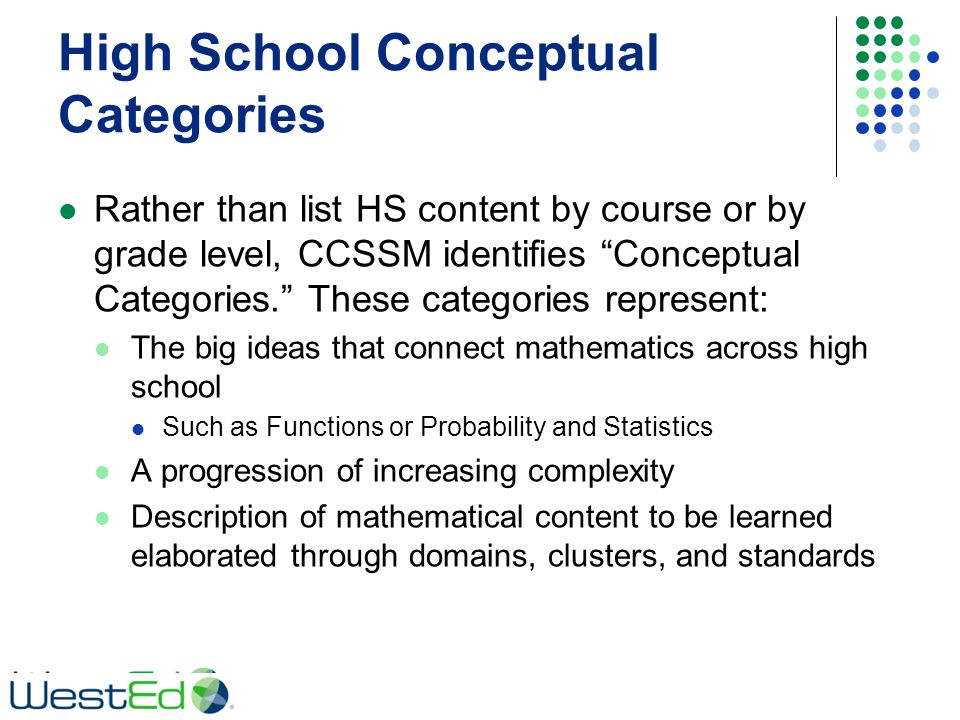 High School Conceptual Categories Rather than list HS content by course or by grade level, CCSSM identifies Conceptual Categories. These categories represent: The big ideas that connect mathematics across high school Such as Functions or Probability and Statistics A progression of increasing complexity Description of mathematical content to be learned elaborated through domains, clusters, and standards