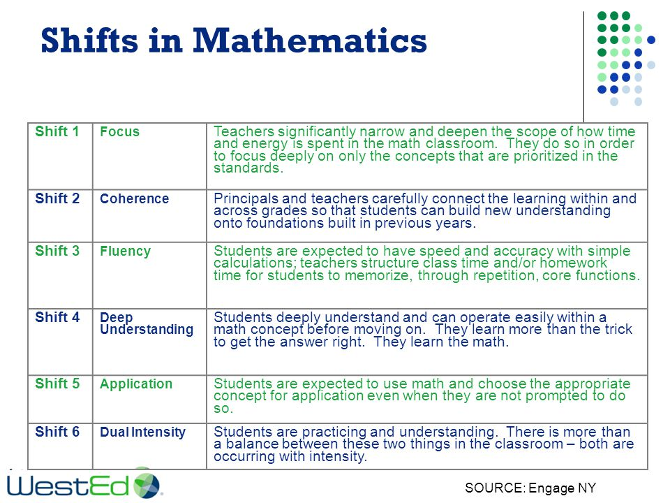 Shifts in Mathematics Shift 1 Focus Teachers significantly narrow and deepen the scope of how time and energy is spent in the math classroom.