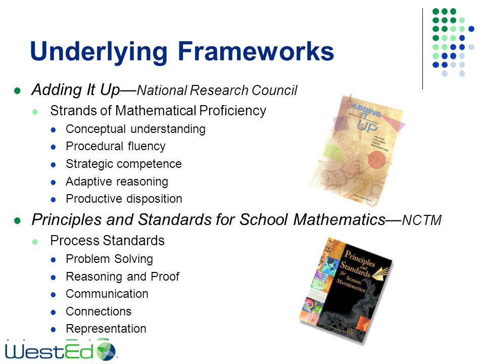 Underlying Frameworks Adding It Up— National Research Council Strands of Mathematical Proficiency Conceptual understanding Procedural fluency Strategic competence Adaptive reasoning Productive disposition Principles and Standards for School Mathematics— NCTM Process Standards Problem Solving Reasoning and Proof Communication Connections Representation