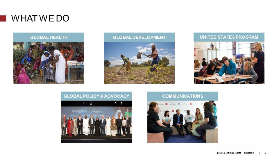 © Bill & Melinda Gates Foundation | 4 WHAT WE DO GLOBAL HEALTHGLOBAL DEVELOPMENT UNITED STATES PROGRAM GLOBAL POLICY & ADVOCACYCOMMUNICATIONS
