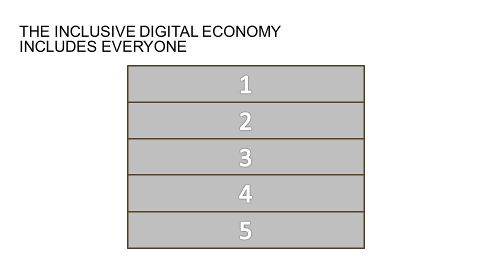 THE INCLUSIVE DIGITAL ECONOMY INCLUDES EVERYONE