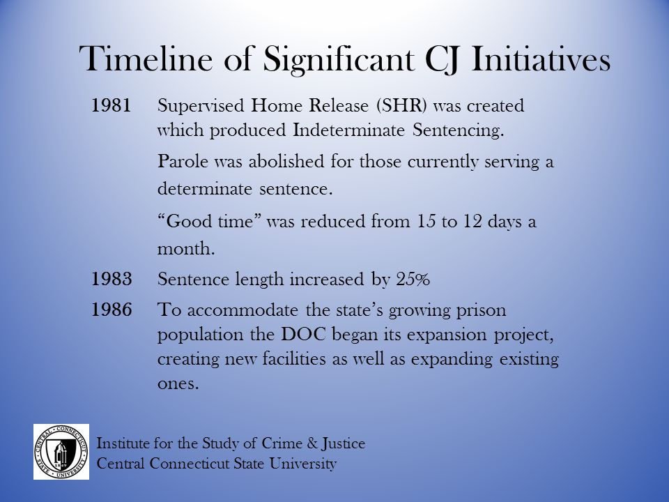 Timeline of Significant CJ Initiatives 1981 Supervised Home Release (SHR) was created which produced Indeterminate Sentencing.
