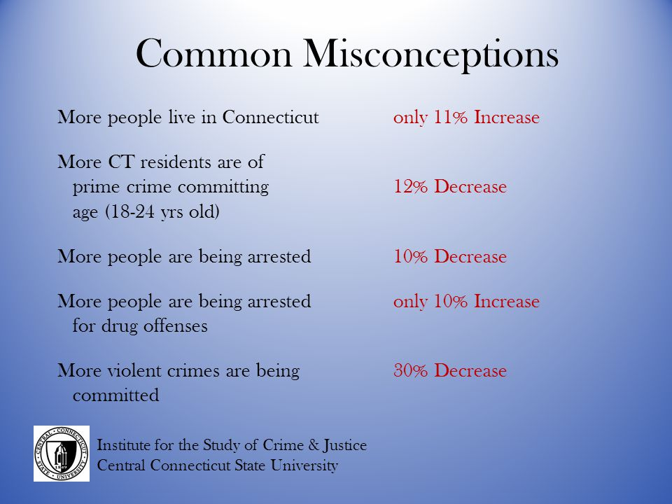 Common Misconceptions More people live in Connecticutonly 11% Increase More CT residents are of prime crime committing12% Decrease age (18-24 yrs old) More people are being arrested10% Decrease More people are being arrested only 10% Increase for drug offenses More violent crimes are being30% Decrease committed Institute for the Study of Crime & Justice Central Connecticut State University