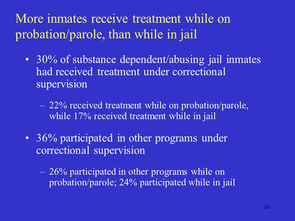 20 More inmates receive treatment while on probation/parole, than while in jail 30% of substance dependent/abusing jail inmates had received treatment under correctional supervision –22% received treatment while on probation/parole, while 17% received treatment while in jail 36% participated in other programs under correctional supervision –26% participated in other programs while on probation/parole; 24% participated while in jail