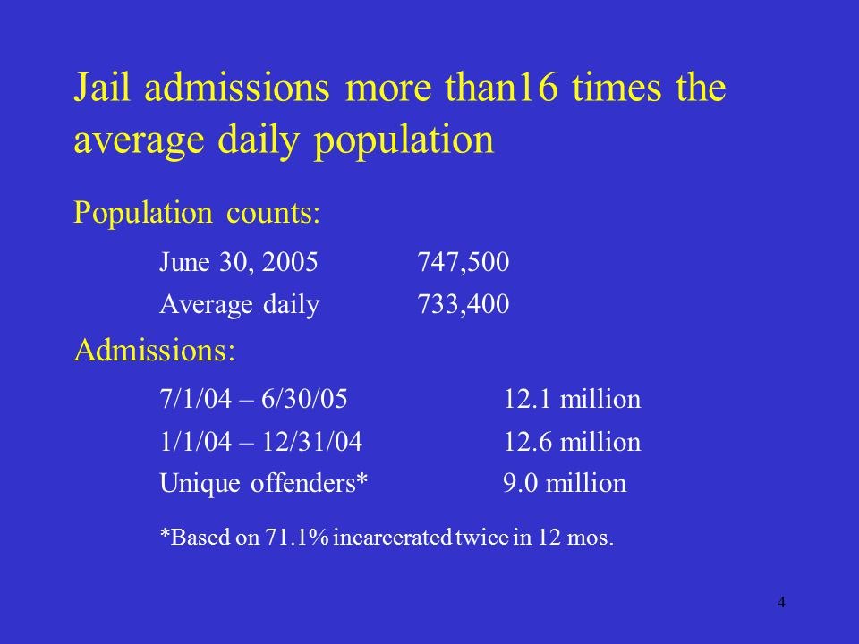 4 Jail admissions more than16 times the average daily population Population counts: June 30, ,500 Average daily733,400 Admissions: 7/1/04 – 6/30/ million 1/1/04 – 12/31/ million Unique offenders*9.0 million *Based on 71.1% incarcerated twice in 12 mos.