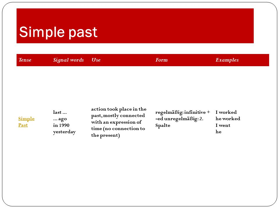 Simple past TenseSignal wordsUseFormExamples Simple Past last......