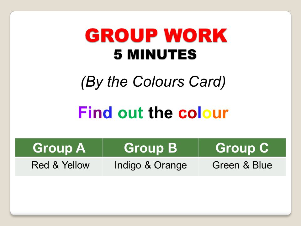 GROUP WORK 5 MINUTES Group AGroup BGroup C Red & YellowIndigo & OrangeGreen & Blue Find out the colour (By the Colours Card)