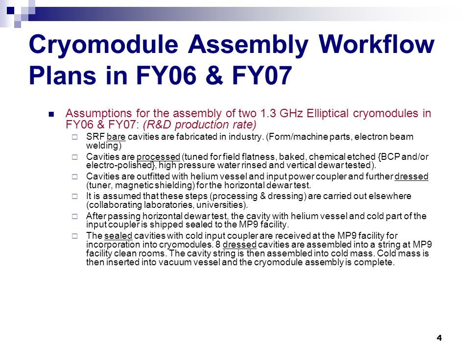 4 Cryomodule Assembly Workflow Plans in FY06 & FY07 Assumptions for the assembly of two 1.3 GHz Elliptical cryomodules in FY06 & FY07: (R&D production rate)  SRF bare cavities are fabricated in industry.
