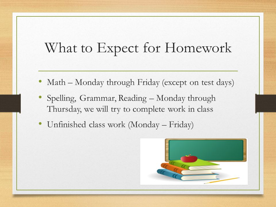 What to Expect for Homework Math – Monday through Friday (except on test days) Spelling, Grammar, Reading – Monday through Thursday, we will try to complete work in class Unfinished class work (Monday – Friday)