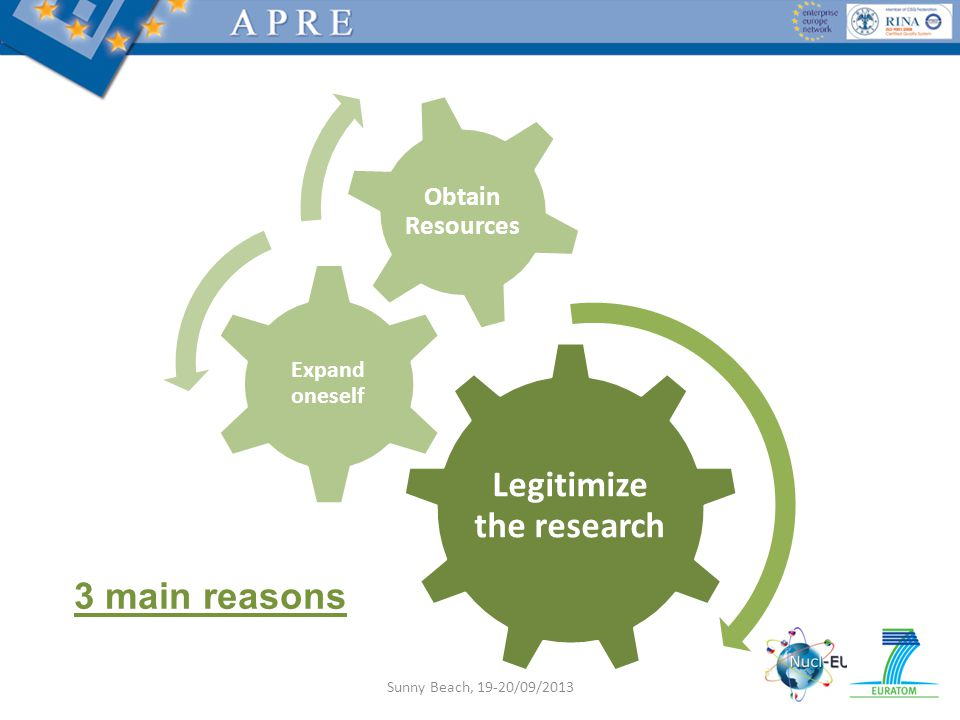 Legitimize the research Expand oneself Obtain Resources 3 main reasons Sunny Beach, 19-20/09/2013