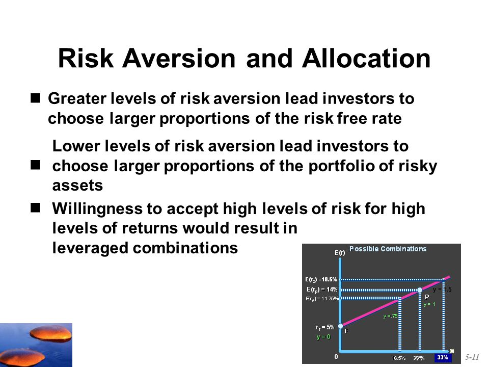 Risk Aversion and Allocation Greater levels of risk aversion lead investors to choose larger proportions of the risk free rate Lower levels of risk aversion lead investors to choose larger proportions of the portfolio of risky assets Willingness to accept high levels of risk for high levels of returns would result in leveraged combinations y = 0 y =