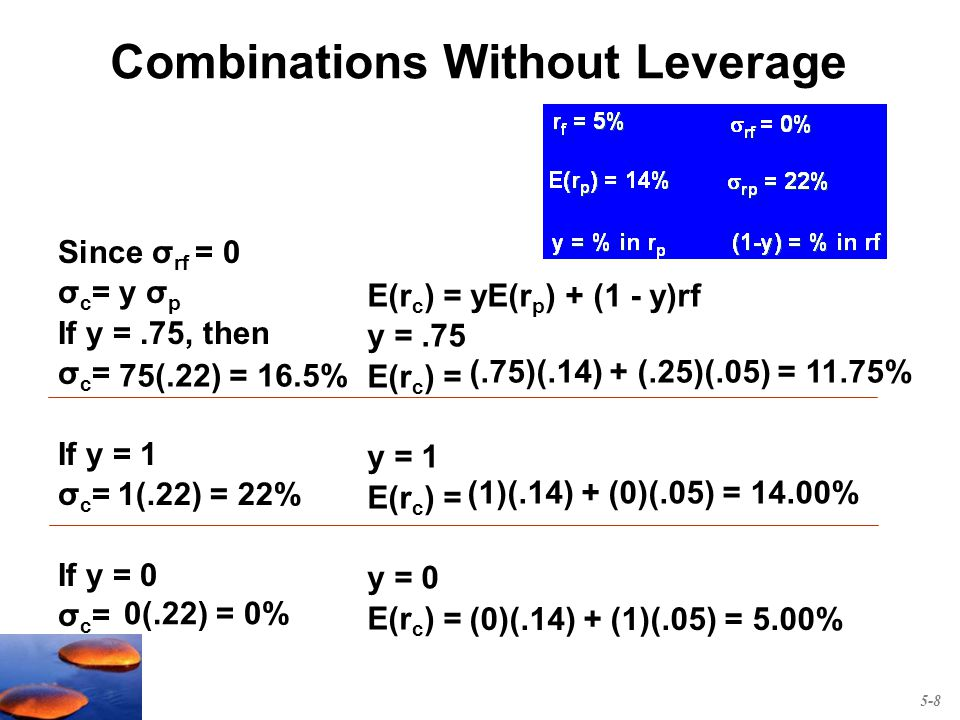 Combinations Without Leverage Since σ rf = 0 σ c = y σ p If y =.75, then σ c = If y = 1 σ c = If y = 0 σ c = 75(.22) = 16.5% 1(.22) = 22% 0(.22) = 0% E(r c ) = yE(r p ) + (1 - y)rf y =.75 E(r c ) = y = 1 E(r c ) = y = 0 E(r c ) = (.75)(.14) + (.25)(.05) = 11.75% (1)(.14) + (0)(.05) = 14.00% (0)(.14) + (1)(.05) = 5.00% 5-8
