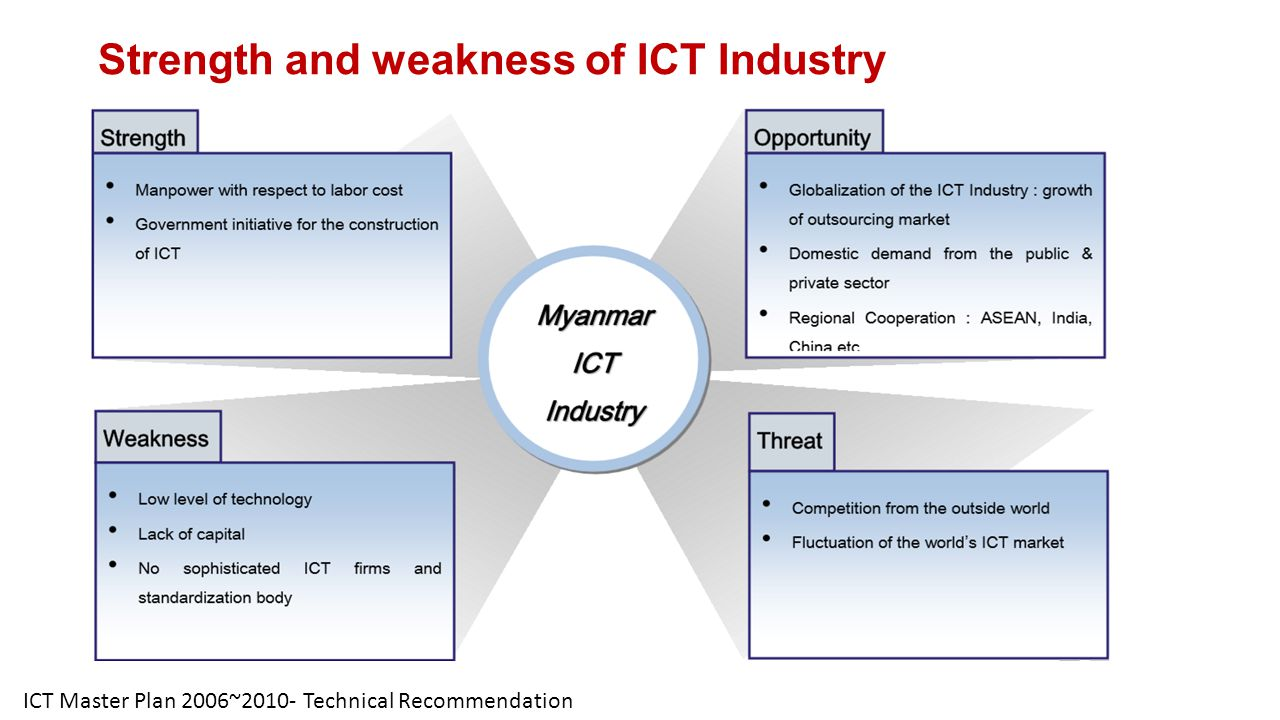 Strength and weakness of ICT Industry ICT Master Plan 2006~2010- Technical Recommendation