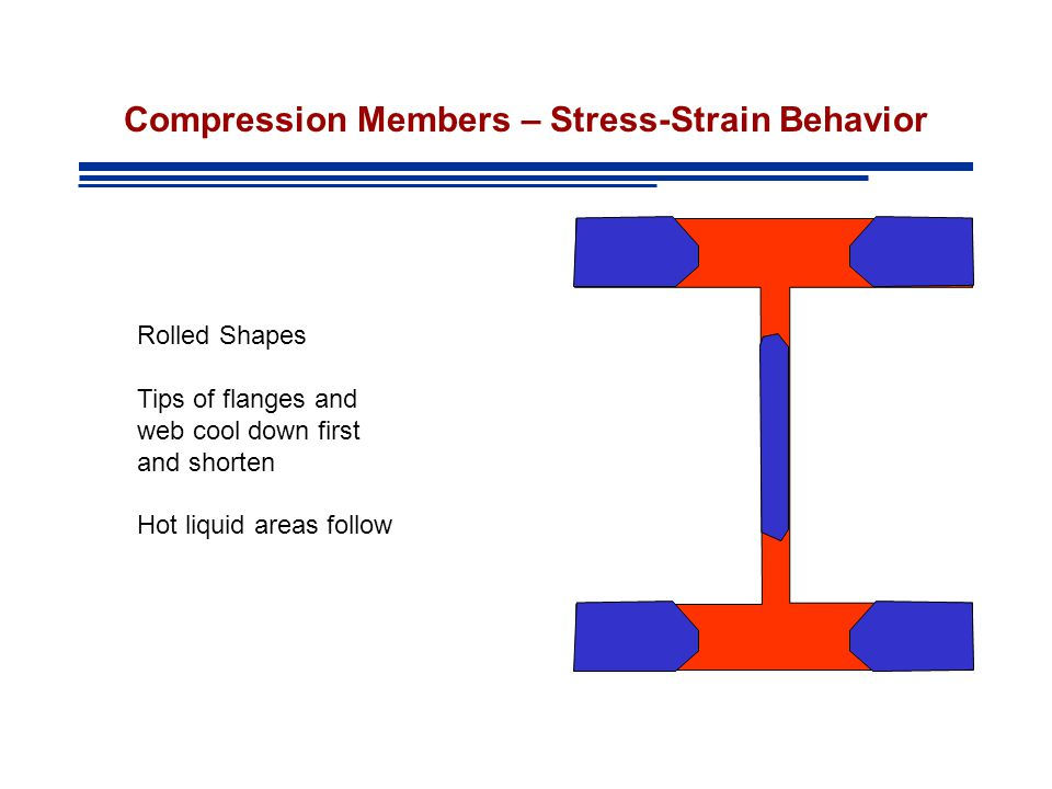 Compression Members – Stress-Strain Behavior Rolled Shapes Tips of flanges and web cool down first and shorten Hot liquid areas follow