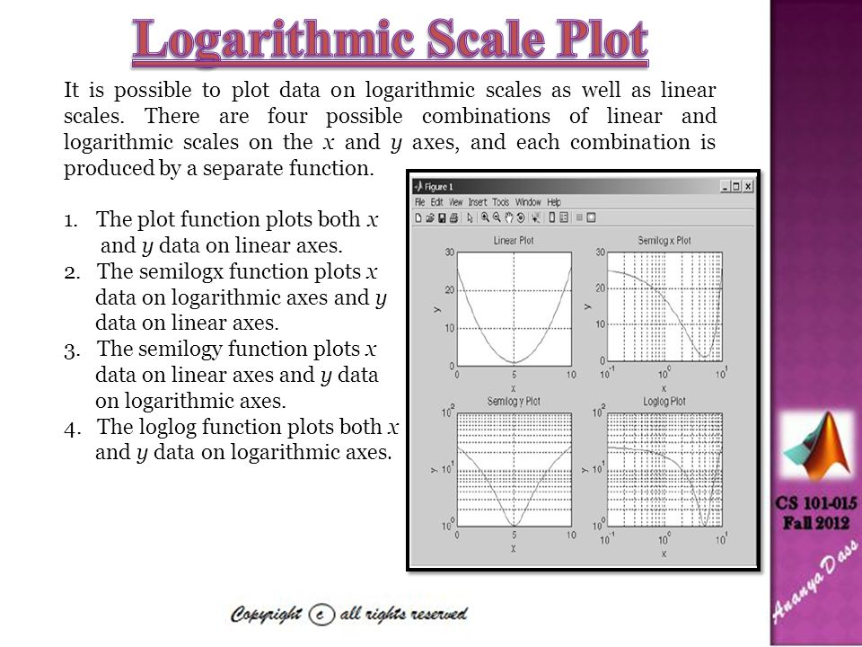 It is possible to plot data on logarithmic scales as well as linear scales.