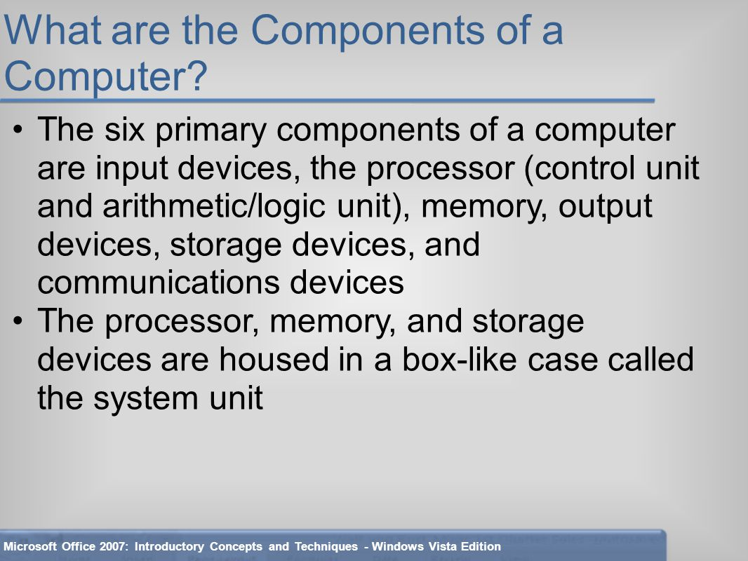 What are the Components of a Computer.