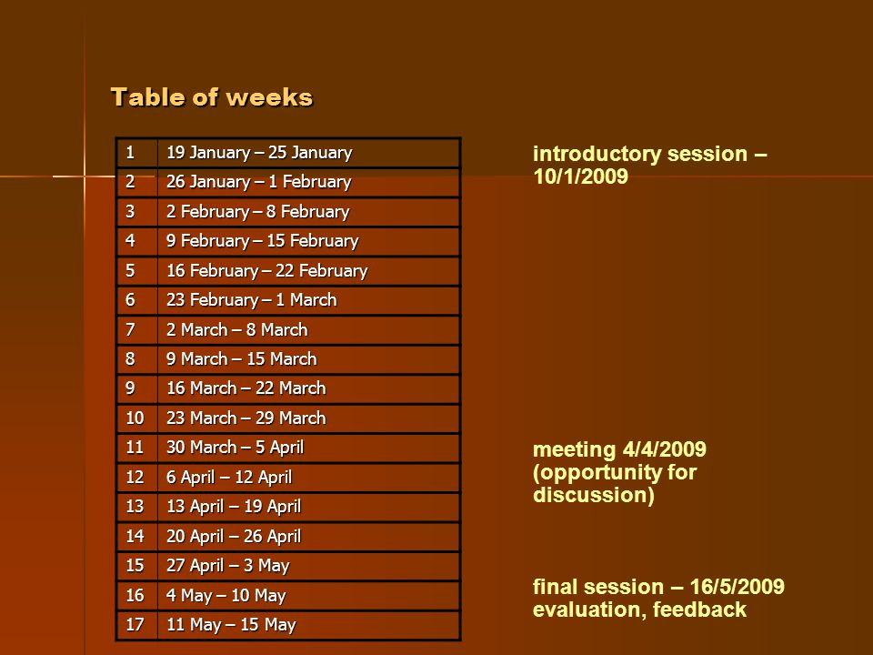 Table of weeks introductory session – 10/1/2009 meeting 4/4/2009 (opportunity for discussion) final session – 16/5/2009 evaluation, feedback 1 19 January – 25 January 2 26 January – 1 February 3 2 February – 8 February 4 9 February – 15 February 5 16 February – 22 February 6 23 February – 1 March 7 2 March – 8 March 8 9 March – 15 March 9 16 March – 22 March March – 29 March March – 5 April 12 6 April – 12 April April – 19 April April – 26 April April – 3 May 16 4 May – 10 May May – 15 May