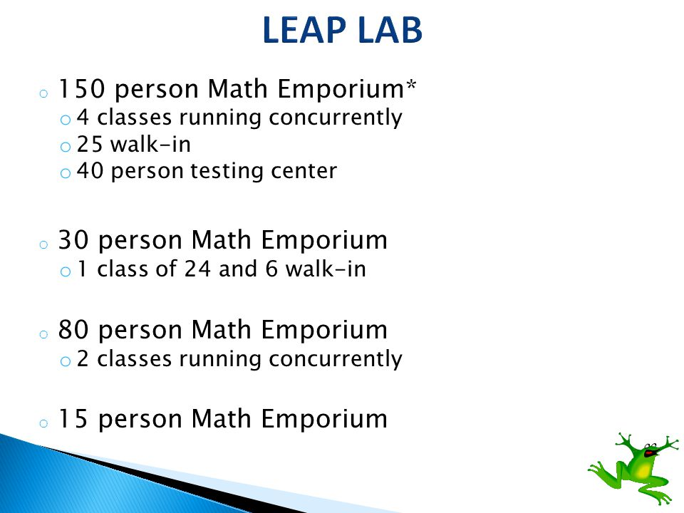 o 150 person Math Emporium* o 4 classes running concurrently o 25 walk-in o 40 person testing center o 30 person Math Emporium o 1 class of 24 and 6 walk-in o 80 person Math Emporium o 2 classes running concurrently o 15 person Math Emporium