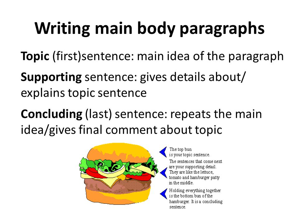 The process of writing an essay writing an essay does not simply 9 writing main body paragraphs topic firstsentence main idea of the paragraph supporting sentence gives details about explains topic sentence ccuart Choice Image