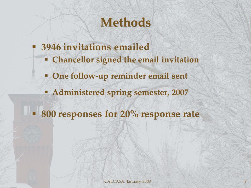 response reminder email