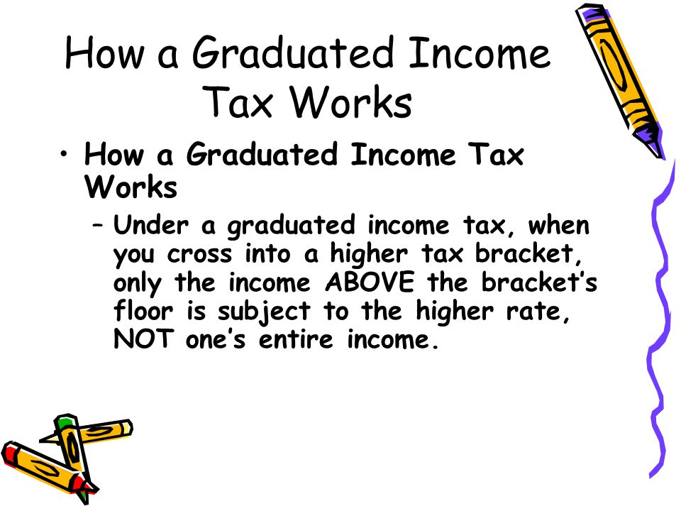 How a Graduated Income Tax Works –Under a graduated income tax, when you cross into a higher tax bracket, only the income ABOVE the bracket's floor is subject to the higher rate, NOT one's entire income.