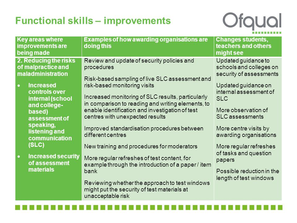 Functional skills – improvements Key areas where improvements are being made Examples of how awarding organisations are doing this Changes students, teachers and others might see 2.