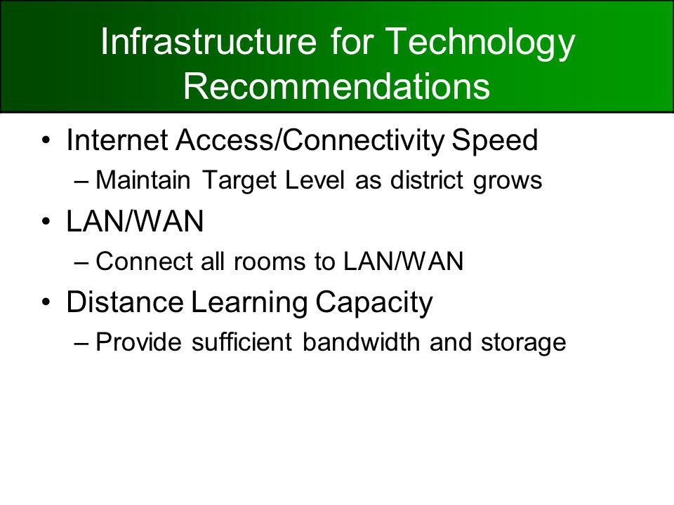 Infrastructure for Technology Recommendations Internet Access/Connectivity Speed –Maintain Target Level as district grows LAN/WAN –Connect all rooms to LAN/WAN Distance Learning Capacity –Provide sufficient bandwidth and storage