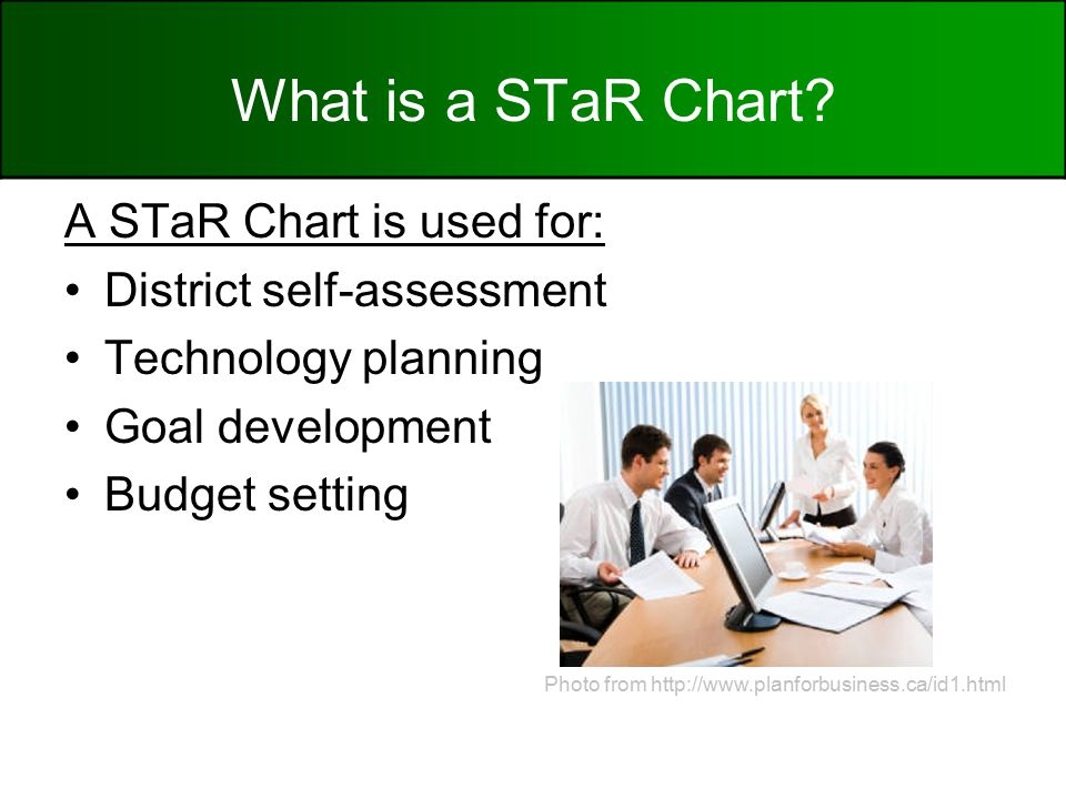 A STaR Chart is used for: District self-assessment Technology planning Goal development Budget setting Photo from   What is a STaR Chart