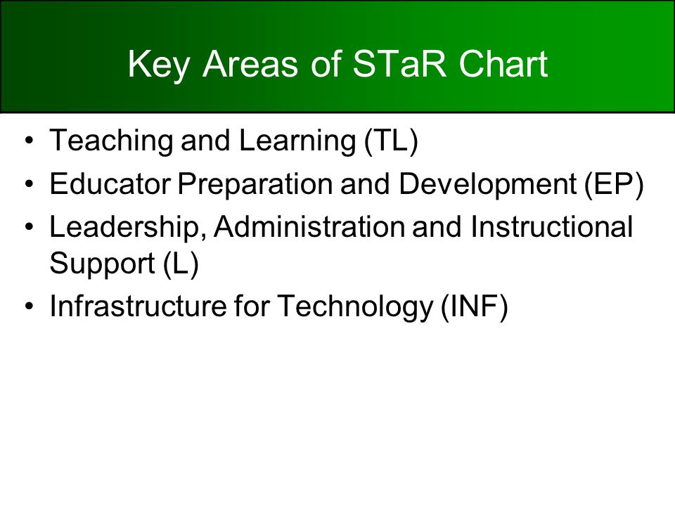 Key Areas of STaR Chart Teaching and Learning (TL) Educator Preparation and Development (EP) Leadership, Administration and Instructional Support (L) Infrastructure for Technology (INF)