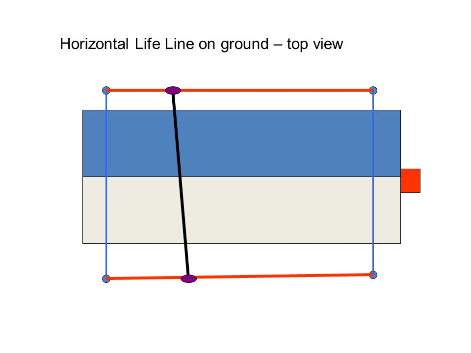 Horizontal Life Line on ground – top view