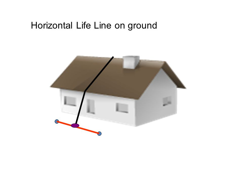 Horizontal Life Line on ground