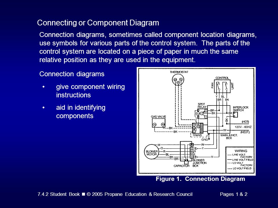 slide_3 7 4 2 student book � 2005 propane education & research councilpage to identify components a wiring diagram uses at bayanpartner.co