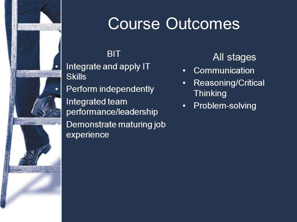 Course Outcomes BIT Integrate and apply IT Skills Perform independently Integrated team performance/leadership Demonstrate maturing job experience All stages Communication Reasoning/Critical Thinking Problem-solving