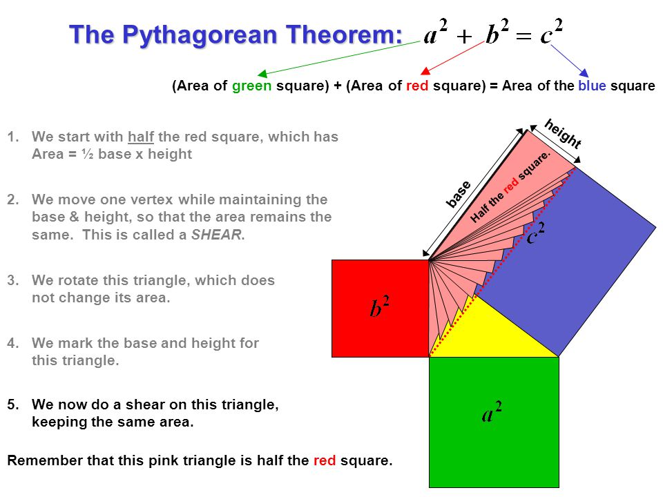Pythagoras theorem c is the length of the hypotenuse side 4 base ccuart Choice Image