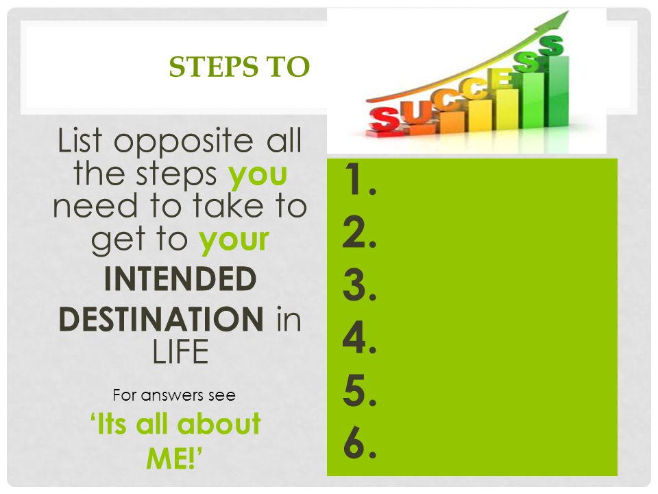 STEPS TO List opposite all the steps you need to take to get to your INTENDED DESTINATION in LIFE 1.