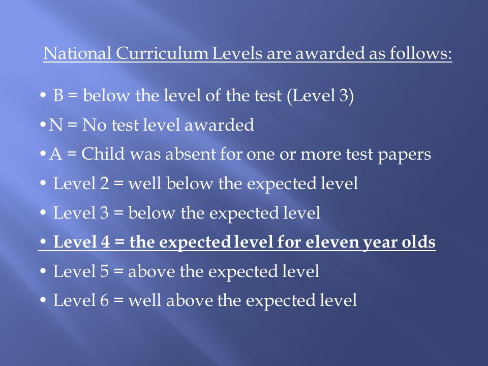 National Curriculum Levels are awarded as follows: B = below the level of the test (Level 3) N = No test level awarded A = Child was absent for one or more test papers Level 2 = well below the expected level Level 3 = below the expected level Level 4 = the expected level for eleven year olds Level 5 = above the expected level Level 6 = well above the expected level