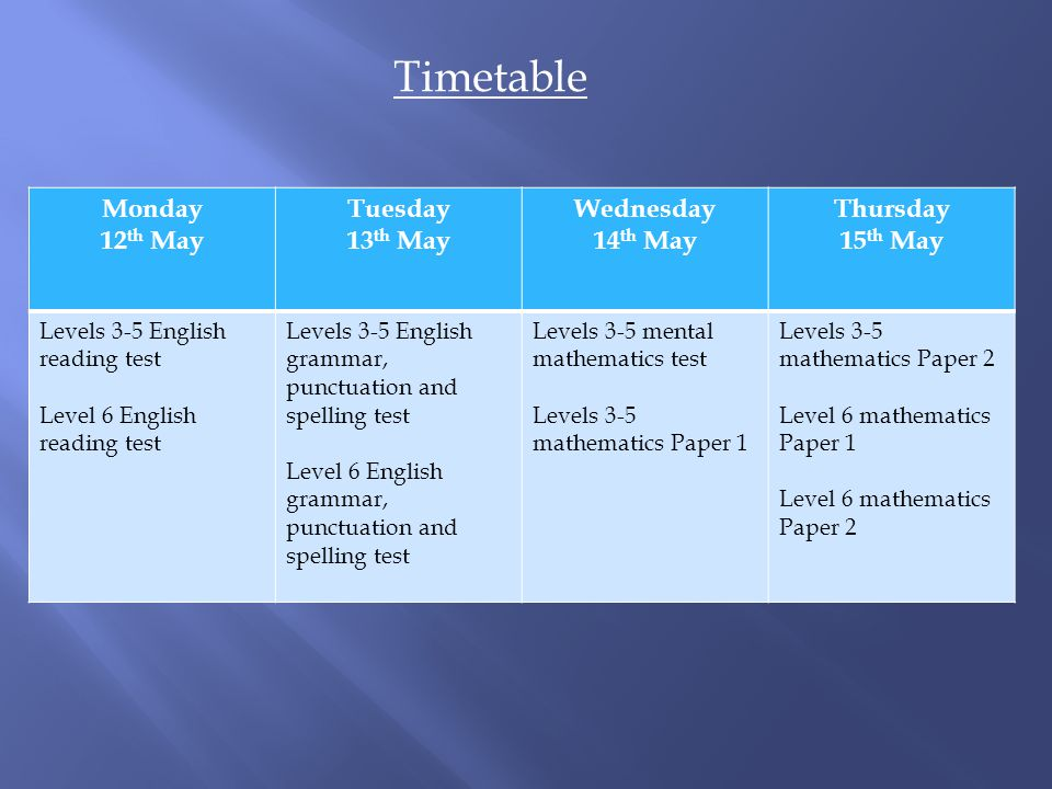 Timetable Monday 12 th May Tuesday 13 th May Wednesday 14 th May Thursday 15 th May Levels 3-5 English reading test Level 6 English reading test Levels 3-5 English grammar, punctuation and spelling test Level 6 English grammar, punctuation and spelling test Levels 3-5 mental mathematics test Levels 3-5 mathematics Paper 1 Levels 3-5 mathematics Paper 2 Level 6 mathematics Paper 1 Level 6 mathematics Paper 2