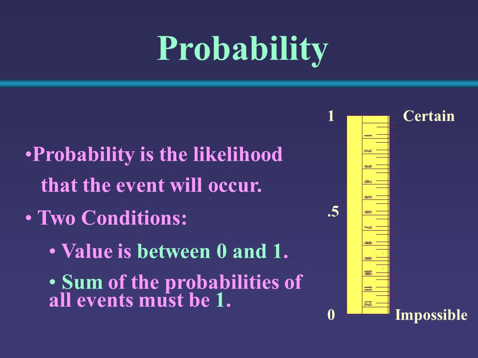 Probability Probability is the likelihood that the event will occur.