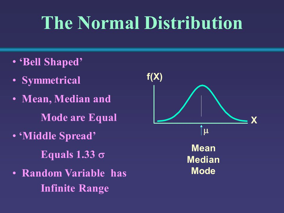 The Normal Distribution 'Bell Shaped' Symmetrical Mean, Median and Mode are Equal 'Middle Spread' Equals 1.33  Random Variable has Infinite Range Mean Median Mode X f(X) 