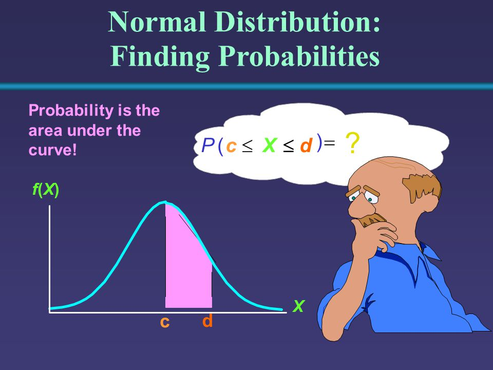Normal Distribution: Finding Probabilities Probability is the area under the curve.