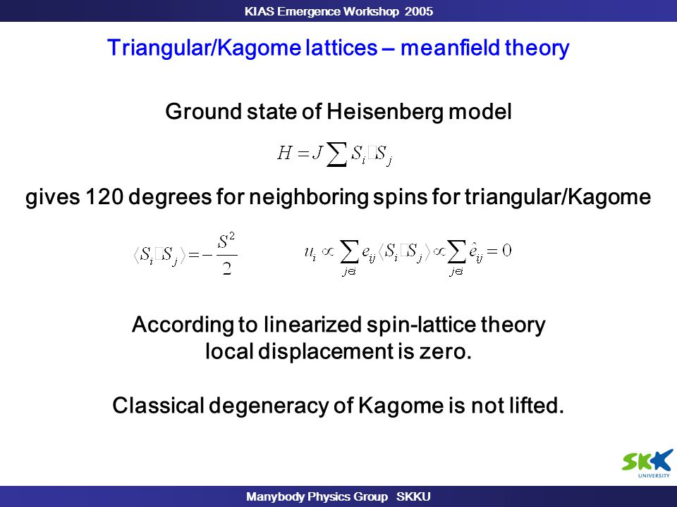 KIAS Emergence Workshop 2005 Manybody Physics Group SKKU Triangular/Kagome lattices – meanfield theory Ground state of Heisenberg model gives 120 degrees for neighboring spins for triangular/Kagome According to linearized spin-lattice theory local displacement is zero.