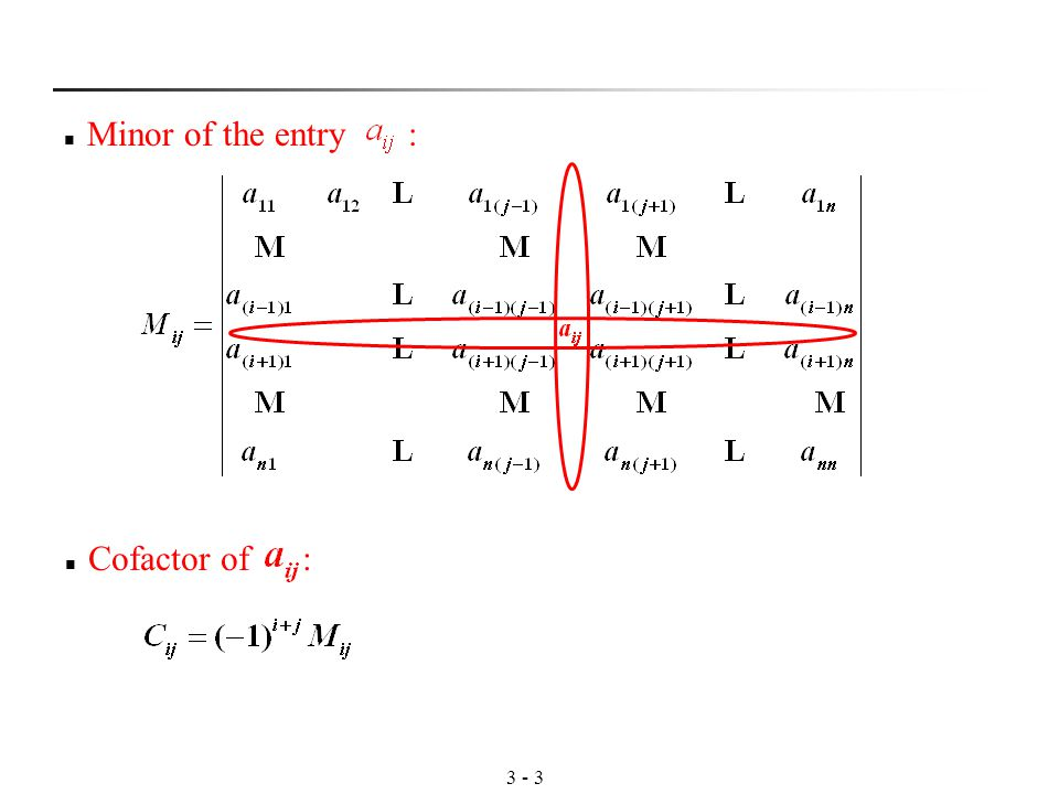 3 - 3 Minor of the entry : Cofactor of :