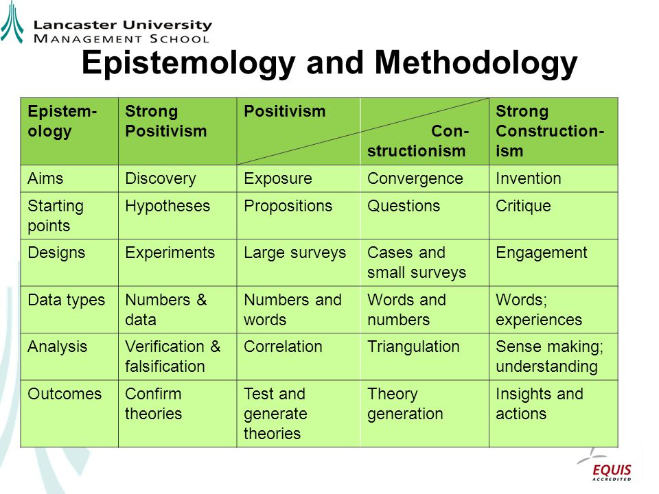 research papers on epistemology