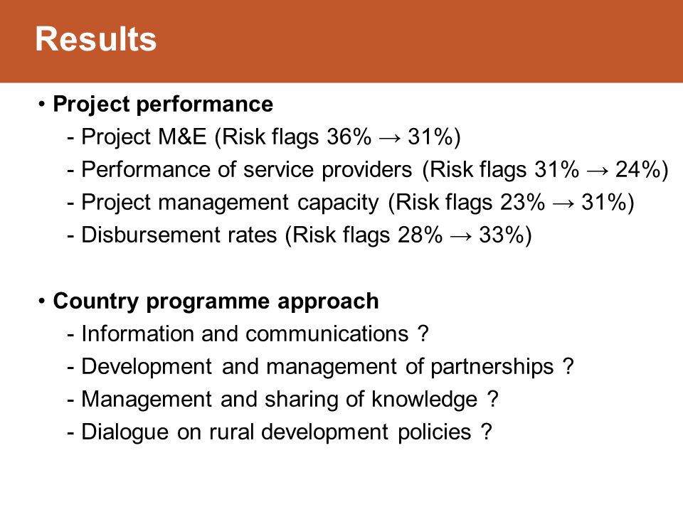 Results Project performance -Project M&E (Risk flags 36% → 31%) -Performance of service providers (Risk flags 31% → 24%) -Project management capacity (Risk flags 23% → 31%) -Disbursement rates (Risk flags 28% → 33%) Country programme approach -Information and communications .