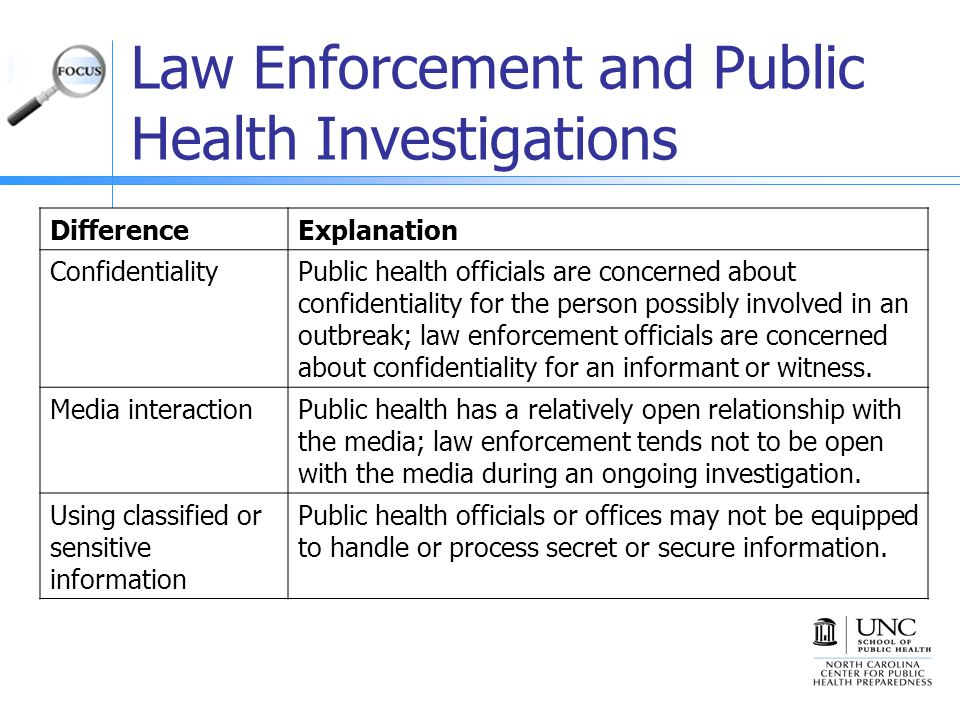 differences and similarities between public law enforcement and private security law What's the difference between private law and public law private law applies to relationships between individuals in a legal system eg private law vs public law.
